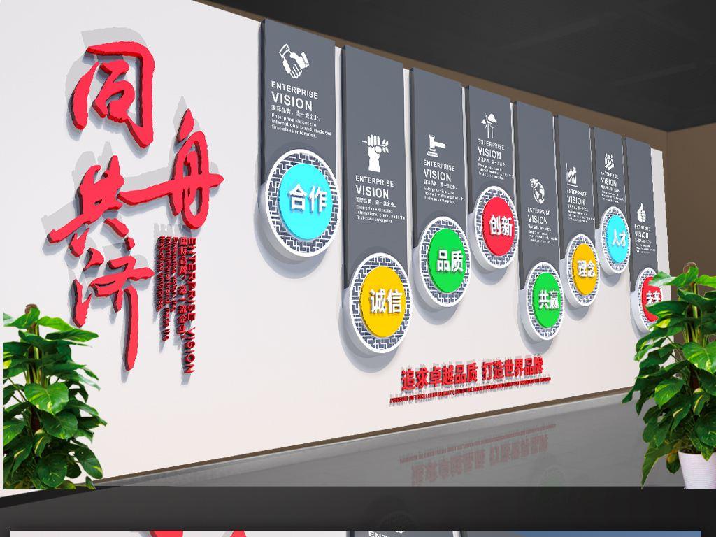 各类武汉企业文化墙的版块设计要点